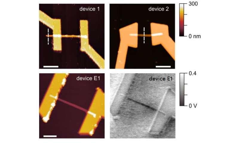 Photovoltaic nanotubes