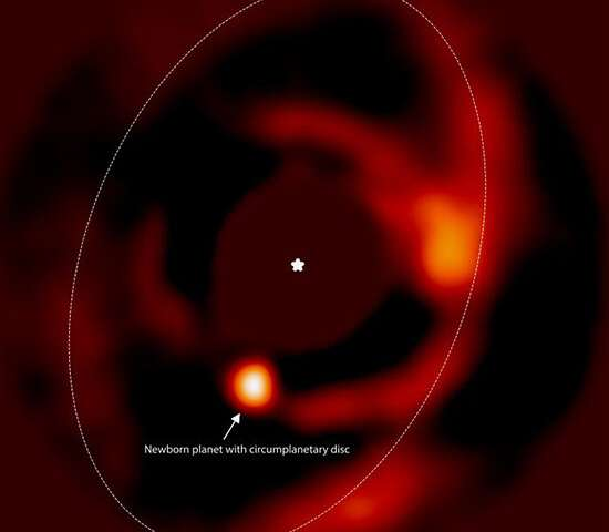 Physicists discover new clue to planet formation