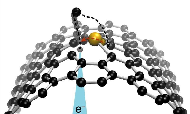 Playfully discover atom manipulation