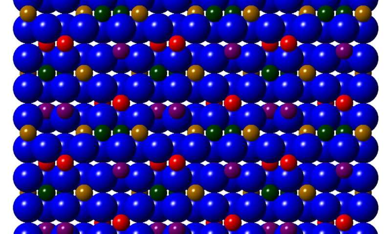Rare iron oxide could be combined with 2-D materials for electronic, spintronic devices