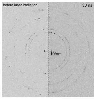 Shaken and stirred: Scientists capture the deformation effect of shock waves on a material