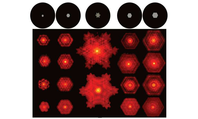 The South African-Scottish research team demonstrates a fractal laser light