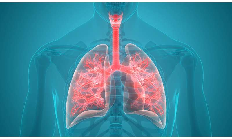 Study shows surprising trends for a serious lung condition