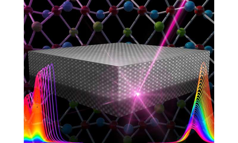 Surprise finding uncovers new capability for semiconductor material