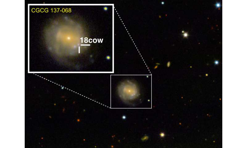 Team of telescopes finds X-ray engine inside mysterious supernova