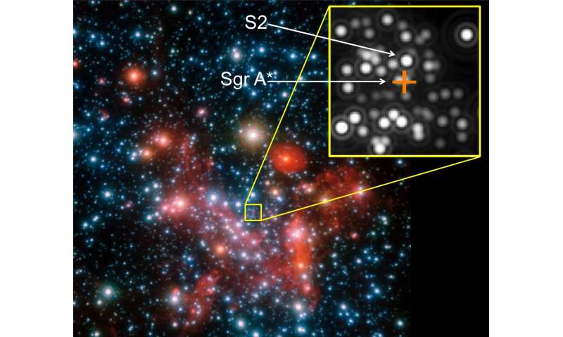 Einstein's equivalence principle tested near a supermassive black hole