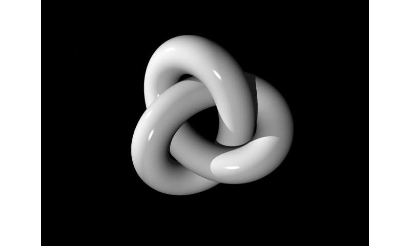**Topological quantities flow