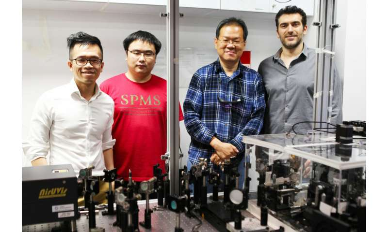 Toward ultrafast spintronics