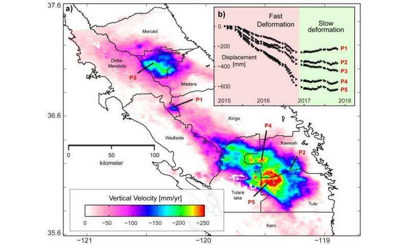 Western droughts caused permanent loss to major California groundwater source