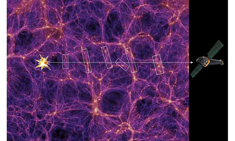 Where is the universe hiding its missing mass?