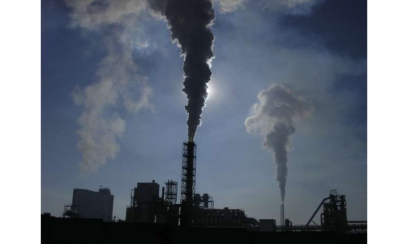 Which climate innovations will really limit global warming?