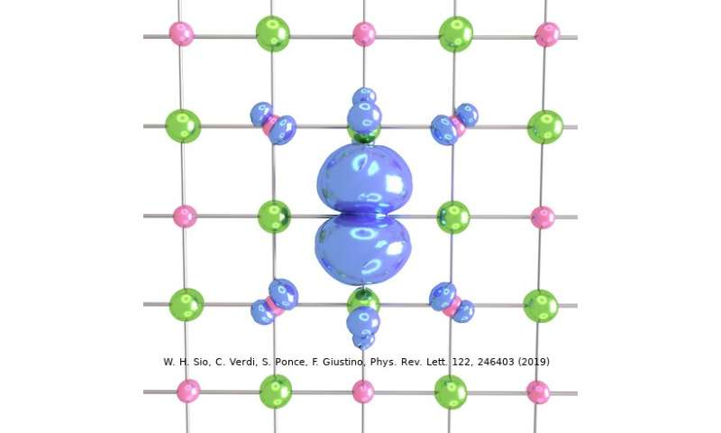 A new method to study polarons in insulators and semiconductors