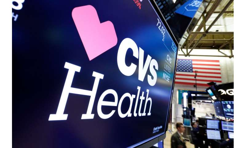 healthcare kiosks - CVS