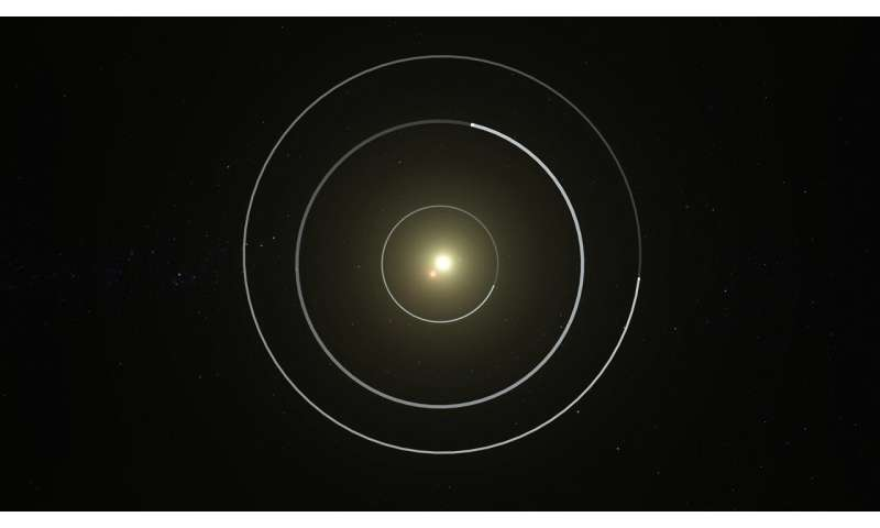 Astronomers discover third planet in the Kepler-47 circumbinary system
