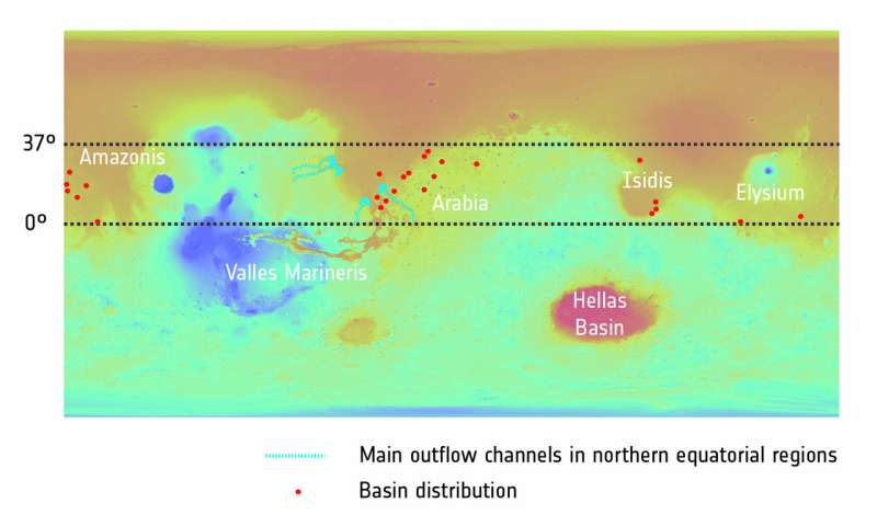 **First evidence of planet-wide groundwater system on Mars