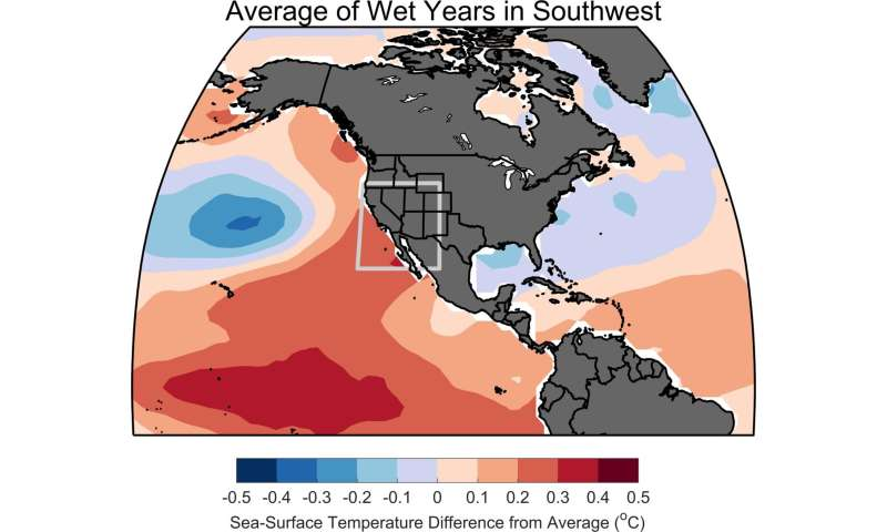How the Pacific Ocean influences long-term drought in the Southwestern US