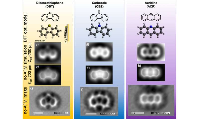 Imaging the Chemical Structure of Individual Molecules, Atom by Atom