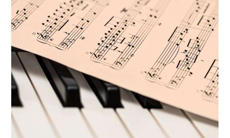 AI tool characterizes a song's genre and provides insights regarding