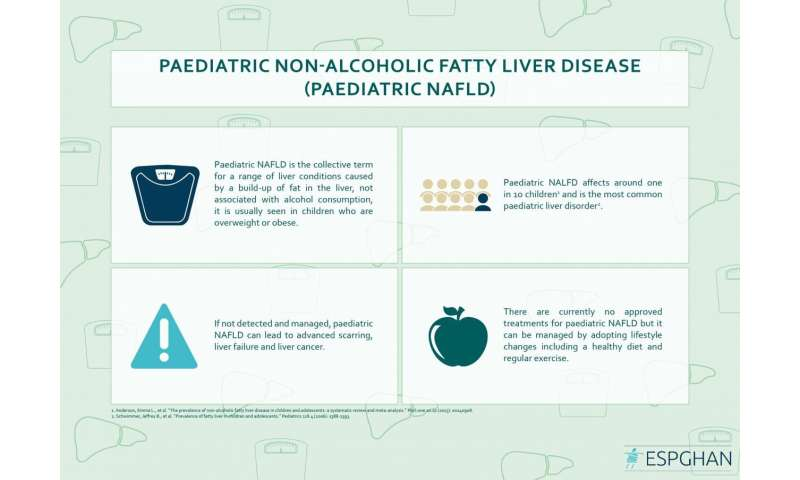 New blood test on horizon for the 1 in 10 children who suffer common liver disease