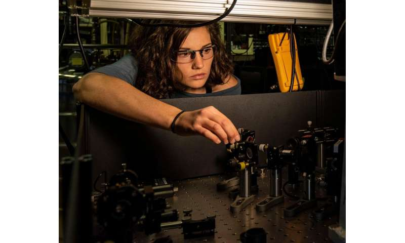 NIST physicists create record-setting quantum motion