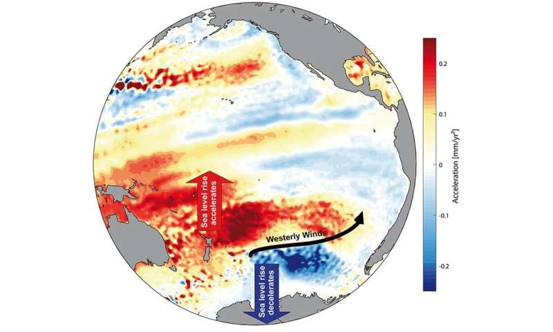 Study finds that recent global sea level acceleration started in the 1960s