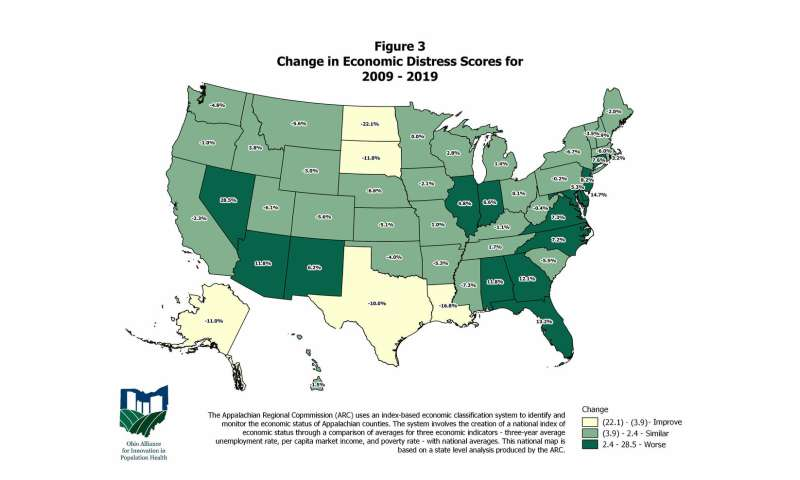 Study ranks performance of each state's economy over the past decade