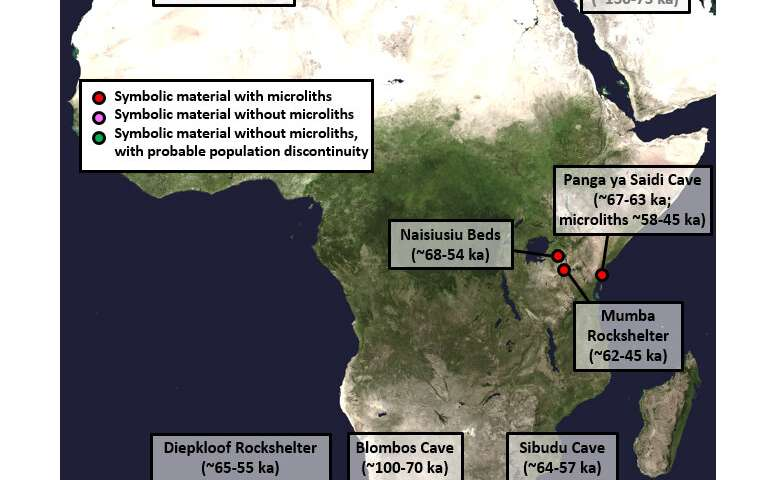 Researchers shed new light on the origins of modern humans
