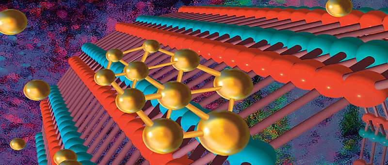 2D gold quantum dots are atomically tuneable with nanotubes