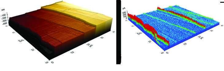2-D perovskite materials found to have unique, conductive edge states