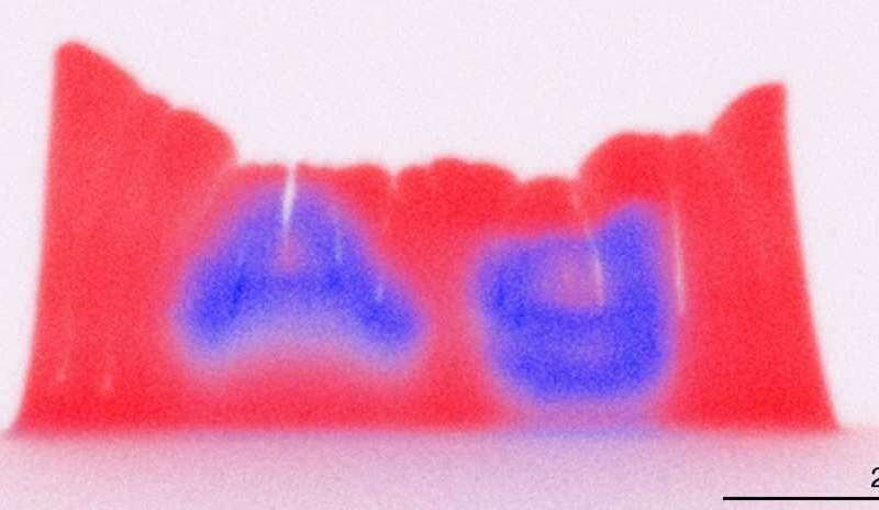 3-D printing of metallic micro-objects