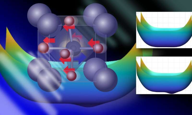 Image result for Hidden' phases of matter revealed through the power of light images