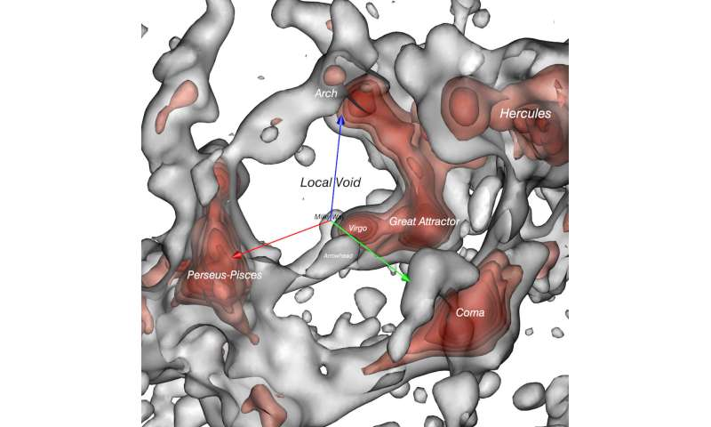 Astronomers map vast void in our cosmic neighborhood