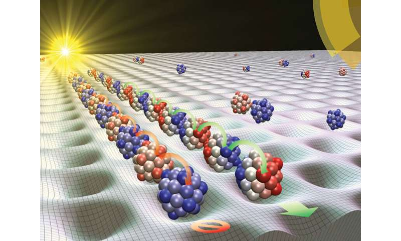 Nanoparticles need some space to transfer energy