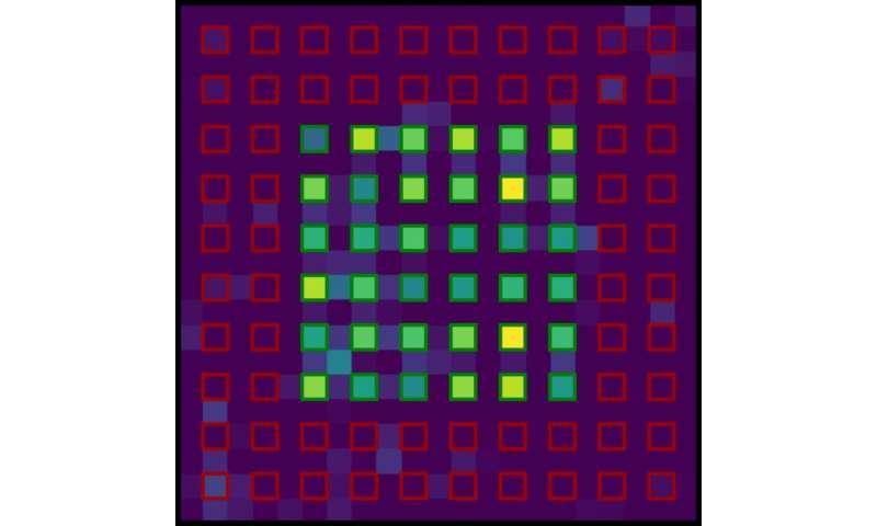 Optical tweezers achieve new feats of capturing atoms
