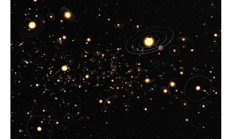 SwRI researchers develop new algorithm to help the search for exoplanets