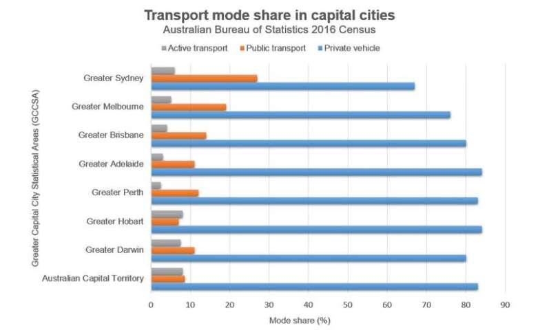 Why we shouldn't ban 'tiny vehicles'