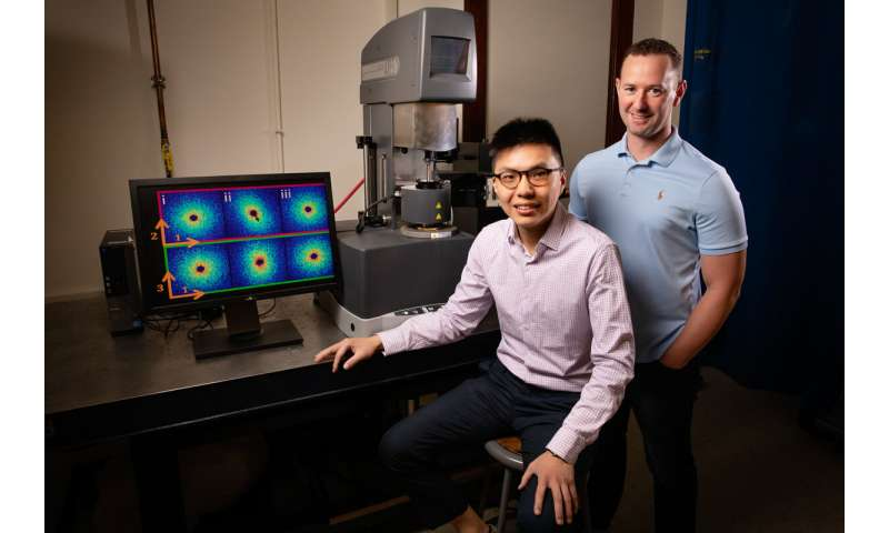 Researchers unveil how soft materials react to deformation at molecular level