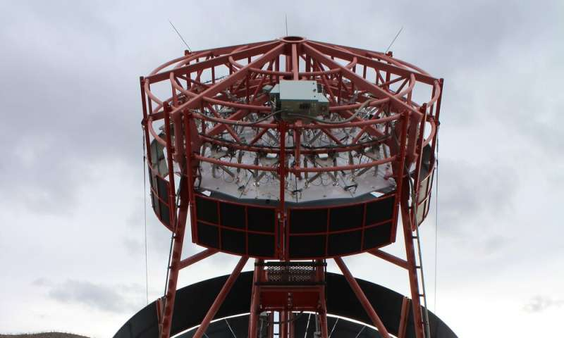 CTA Prototype Telescope, the Schwarzschild-Couder Telescope, Achieves First Light