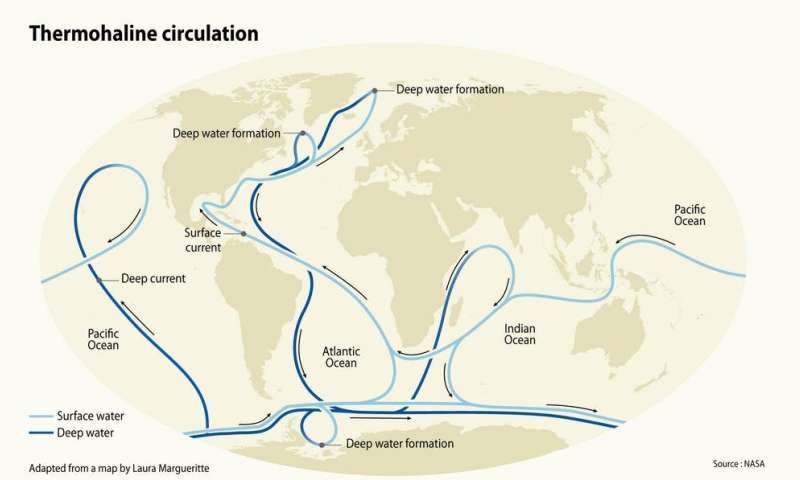 Deep sea carbon reservoirs once superheated the Earth – could it happen again?