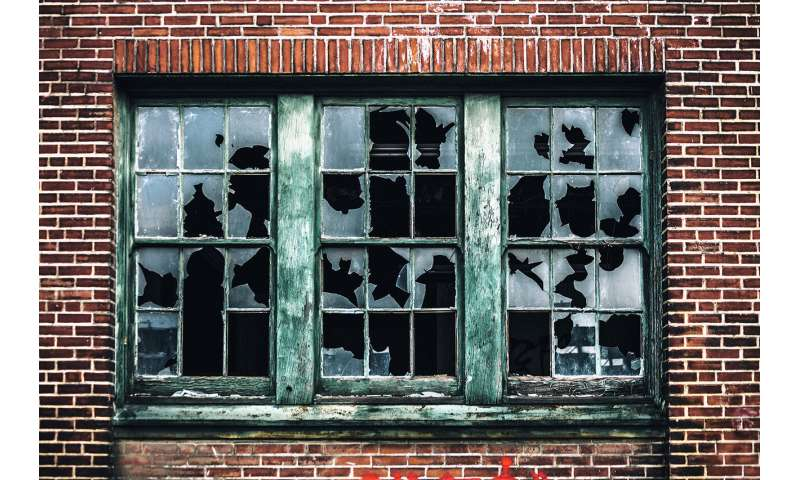 Researchers find little evidence for 'broken windows theory,' say neighborhood disorder doesn't cause crime