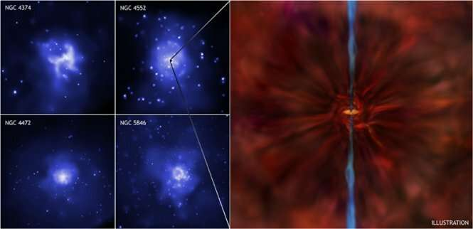 Image result for Intersection of Einstein: A false star helps us measure the rate of rotation of black holes