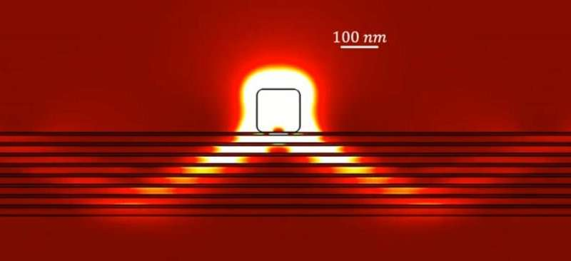 Hyperbolic metamaterials enable nanoscale 'fingerprinting'