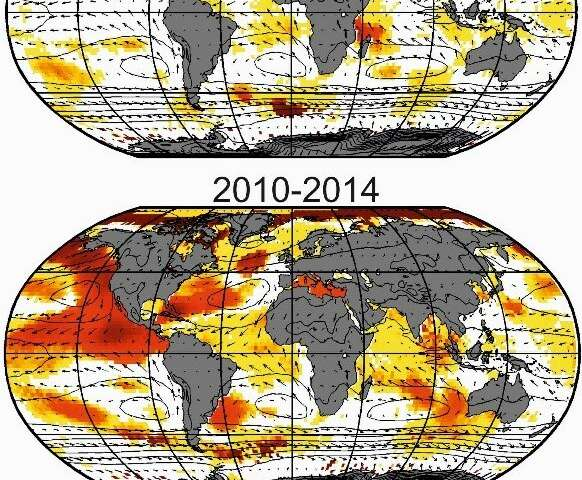 **Unprecedented biological changes in the global ocean