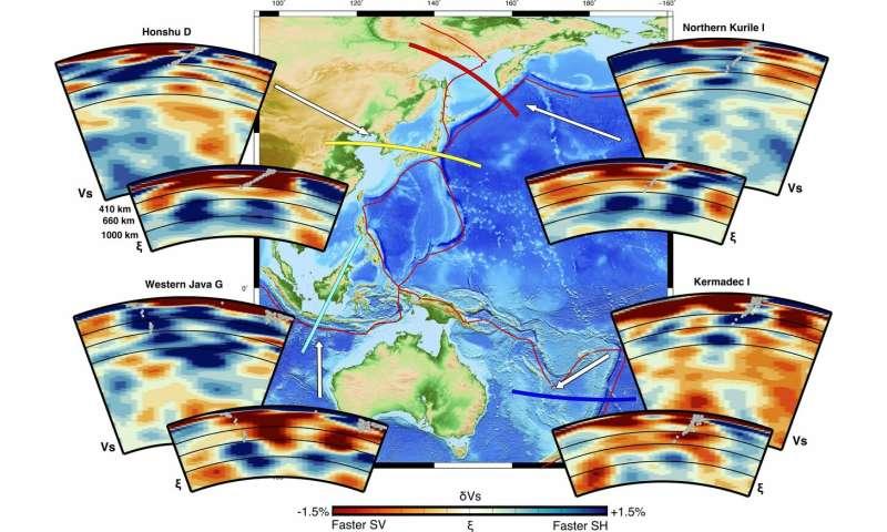 Earth's deep mantle flows dynamically