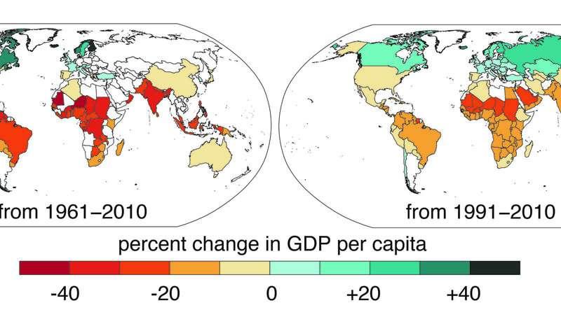 Climate change has worsened global economic inequality
