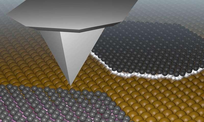 Decoupled graphene thanks to potassium bromide