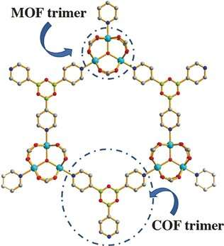 Highly resorptive metal–organic frameworks can be constructed by a foresighted combination of two different synthetic pr