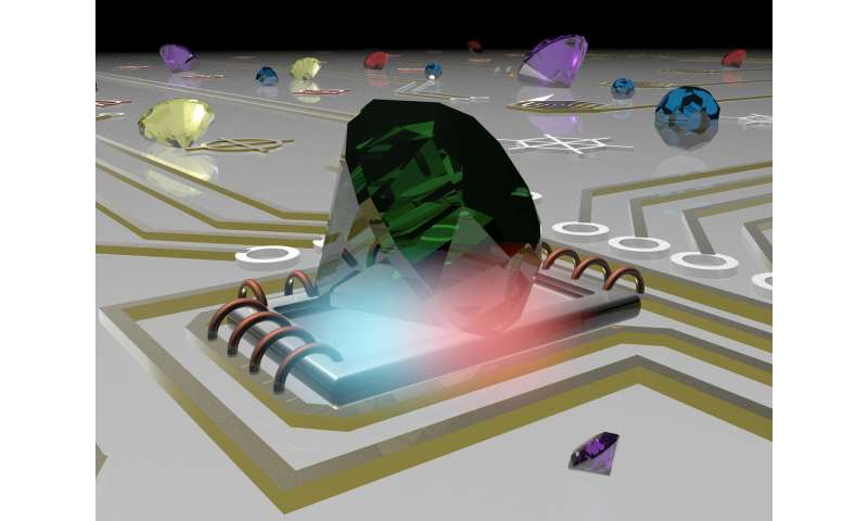 Nanoscale thermometers from diamond sparkles