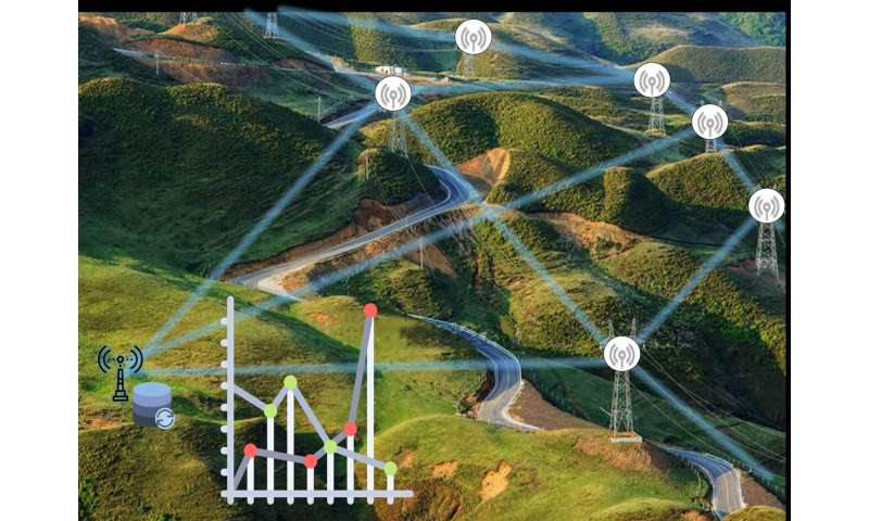Artificial intelligence improves power transmission