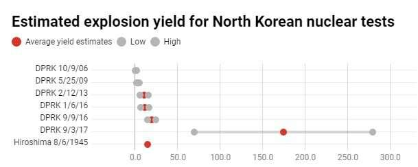 What geology reveals about North Korea's nuclear weapons – and what it obscures